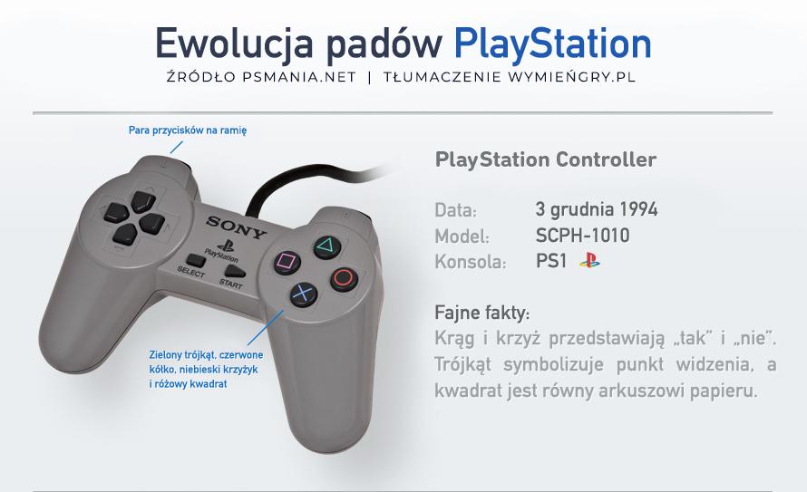 Ewolucja padów PlayStation - PS1 1994 rok