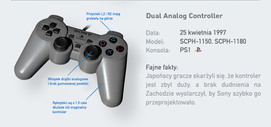Ewolucja padów PlayStation - PS1 1997 rok