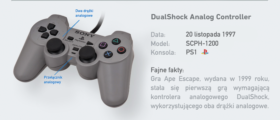 Ewolucja padów PlayStation - PS1 Dualshock 1997 rok