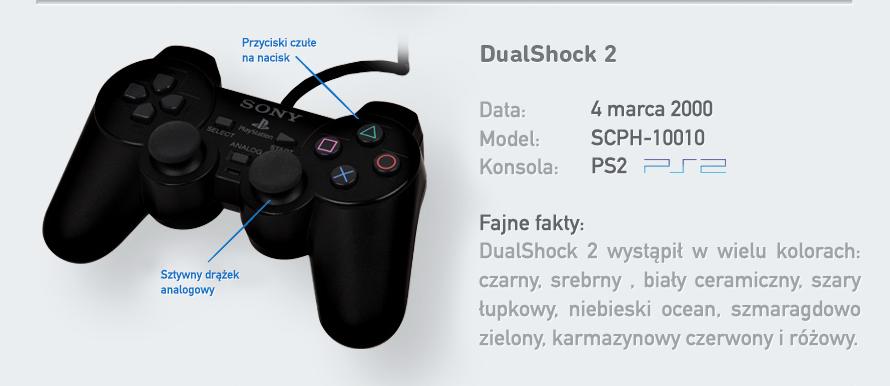 Ewolucja padów PlayStation - PS2 2000 rok