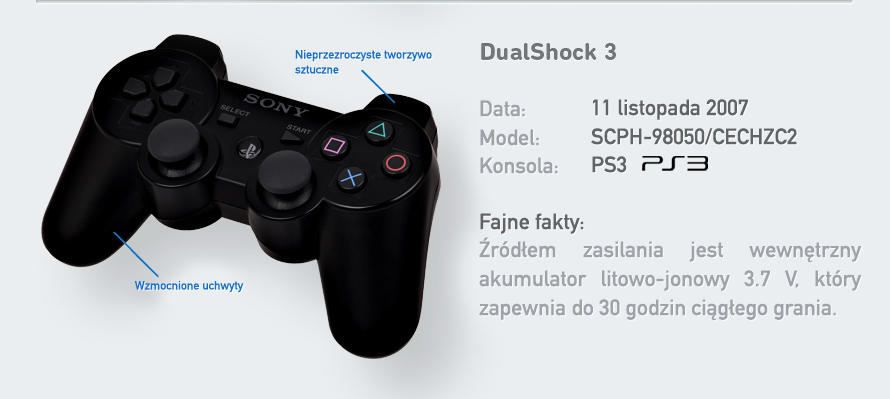 Ewolucja padów PlayStation - PS3 2007 rok