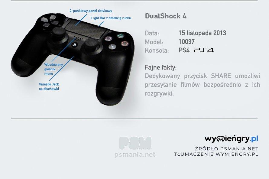 Ewolucja padów PlayStation - PS4 2013 rok
